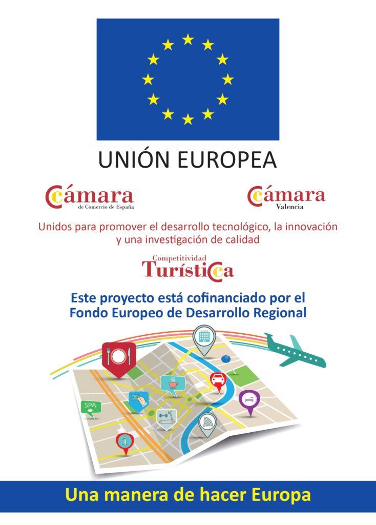 Cartel A3 Competitividad Turística Turismo Travelmarathon.es